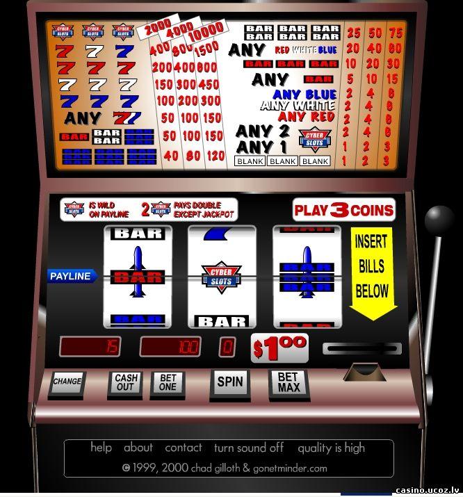 Игровые автоматы бесплатно онлайн: Slots ucoz ru